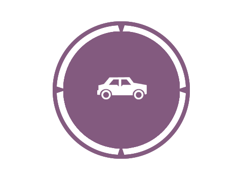International Car Hire in the UK